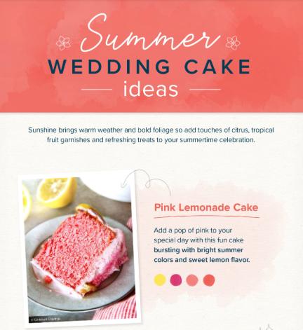 Wedding Cake Flavors.Wedding Cake Flavor Combinations For Every Season Tulsa